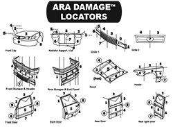ARA Damage Locators